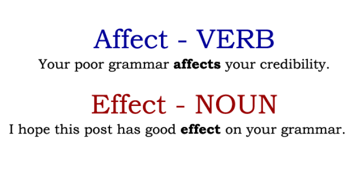 difference between affect and effect - 1200×565